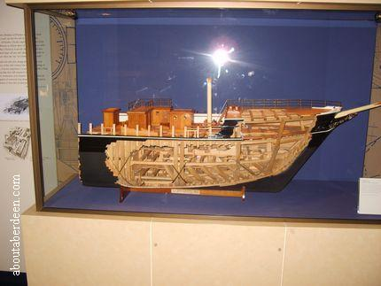 Model of RRS Discovery